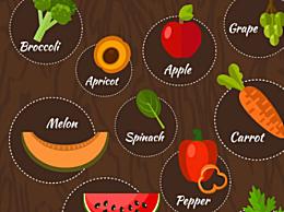 吃维生素a对人体有什么好处 维生素A的作用及功能大全