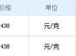 周六福黄金价格今天多少钱一克?11月7日黄金价格查询