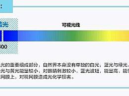 蓝光是什么?蓝光有哪些危害?