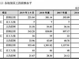 京沪高铁曝员工年薪 京沪高铁基层员工年薪28万