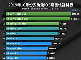 苹果手机性能最好的是哪款?安兔兔10月iOS设备性能排行榜