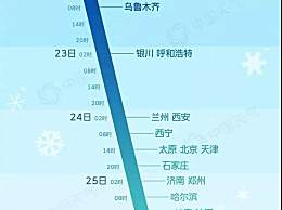 强冷空气将到货 哪些地方出现强降温