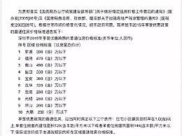 深圳取消豪宅税 144�O以下房子为普通住宅