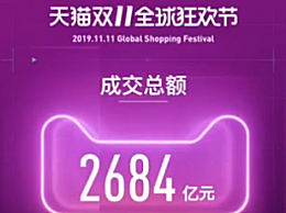 双11各省消费排名总榜 北京第6 广东第1