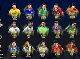 2019中国金球奖候选名单 最佳男女足球员出炉