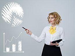 美联邦退休金投资中国 称符合联邦雇员的最大利益