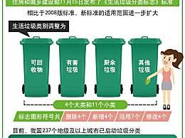 垃圾分类新标准 新版生活垃圾分类标志标准发布