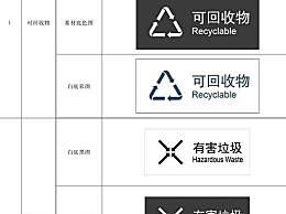 垃圾分类标志新标准是怎么回事?垃圾分类的意义和好处