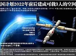 2022前后建成可载3人中国空间站 在科学技术方面有三个目标
