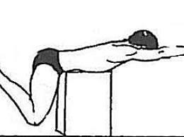 蛙泳对颈椎病有没有好处?蛙泳为什么能治疗颈椎病