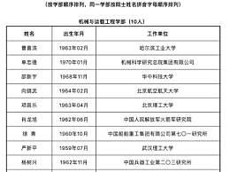 阿里王坚当选院士 中国工程院2019年当选院士完整名单