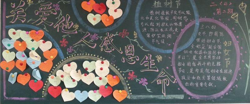 感恩节黑板报画什么 简单好画的感恩节黑板报图片大全