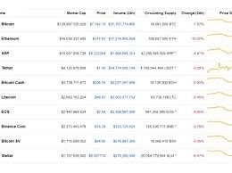 比特币跌破7000美元 比特币价格为何下跌