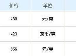 六福今日黄金价格多少钱一克?11月25日黄金报价一览