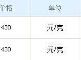 金六福黄金今日价格多少钱一克?金六福11月25日报价