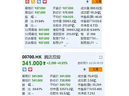 阿里香港上市高开 超越腾讯成港股第一大市值公司