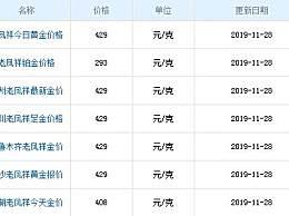 老凤祥黄金今日报价 老凤祥黄金11月28日多少钱一克?
