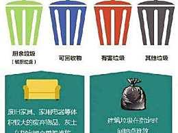 北京垃圾分类新规,将于明年5月1日起施行