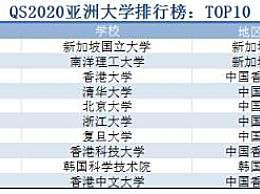 2020亚洲大学排名 前10名中国有7所大学上榜