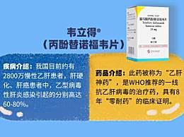 医保药品新增70个 医保药品新增70个有哪些?
