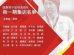 国足选拔队名单公布 李铁挂帅备战东亚锦标赛