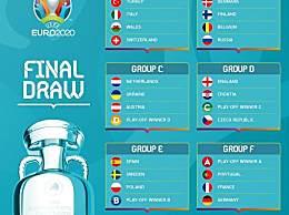 2020欧洲杯赛程时间表 2020年欧洲杯举办时间开赛时间