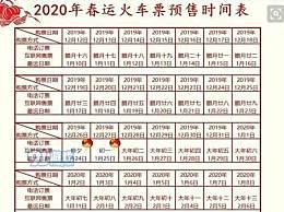 2020年春运什么时候开始?2020春运火车票什么时候开抢