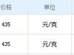 周六福黄金今日报价 周六福12月5日报价一览