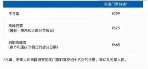 上海迪士尼调价 上海迪士尼调价现在多少钱一张票?