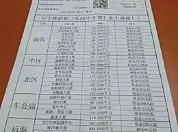 深圳写字楼部分租金跌超四成 价格下降逾40%