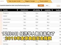 中国食品安全位列世界35位 新加坡连续两年位居第一