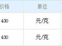 金六福今日金价查询