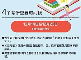 2020年考研准考证开始打印 2020年考研时间安排