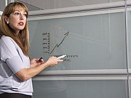 教师资格证报名条件有哪些?对学历户籍有什么要求