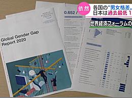世界男女平等度排行榜 日本排名大幅下降至121位