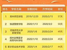 高校寒假放57天 郑州大学寒假只有28天
