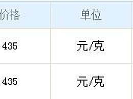金六福今日报价查询 金六福黄金今日报价多少钱一克