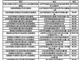 北京个人征信报告在哪可以打印 北京个人征信报告自助查询点