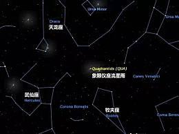 2020年首场流星雨几点 2020年首场流星雨最佳观测时间地点