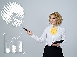 什么类型的保险收益高 买保险理财的选购建议