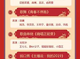 2020央视网络春晚节目单出炉!刘宇宁、魏大勋、胡夏等人精彩表演