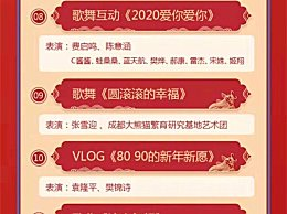 央视2020网络春晚率先上演 附上具体节目单