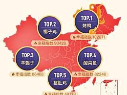 2020中国年味地图 热门菜分别是烤鸭椰子鸡羊蝎子