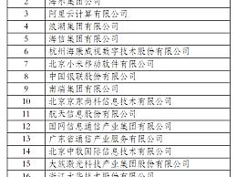 中国软件业务收入前百家企业名单:华为、海尔集团、阿里云位列前三