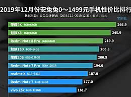 安兔兔最新安卓手机性价比排行榜