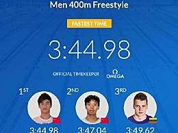 孙杨4战3冠 400米自由泳在夺冠