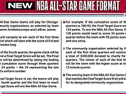 NBA全明星�改制 第四�不限�r挑�鸬梅种戮纯票�