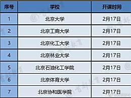 北京66所高校线上教学时间 最早2月17日开始网上授课