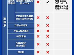 84消毒液不能携带乘机和托运 抗疫物品乘机携带指南