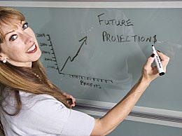 钉钉上课老师怎么看到学生?钉钉直播老师看到学生方法